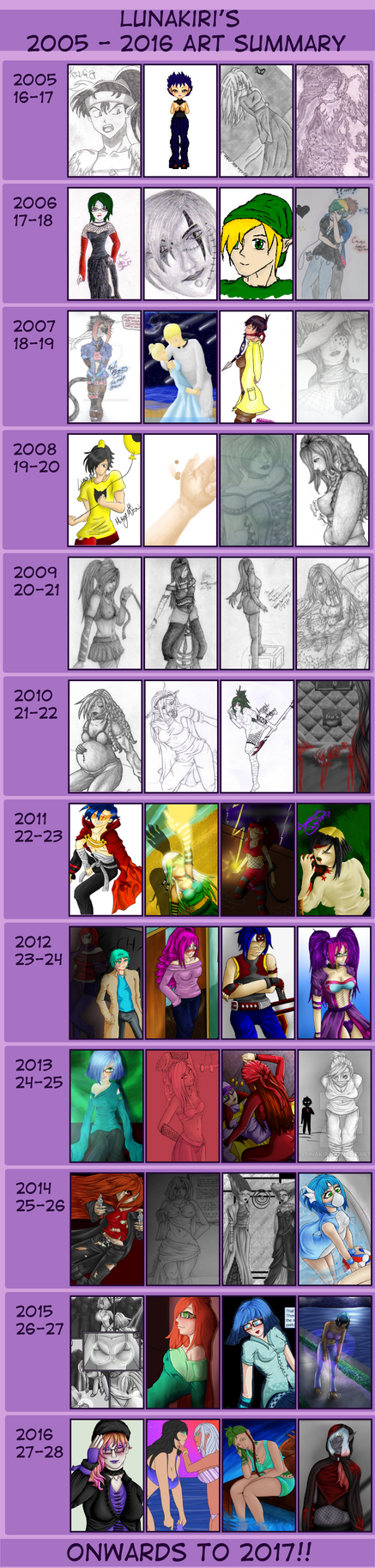 Art Summary - 2oo5-2o16 by Lunakiri