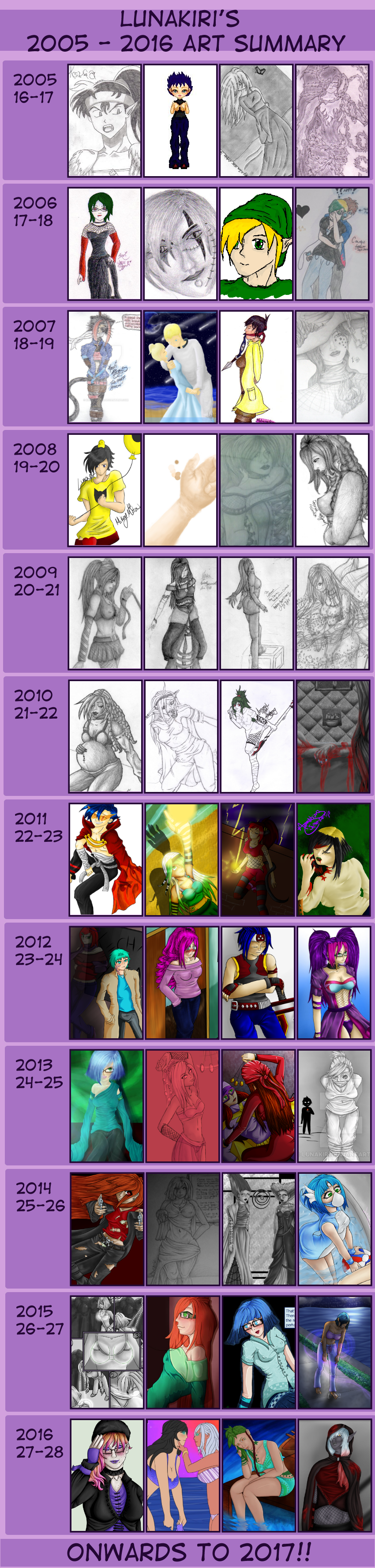 Art Summary - 2oo5-2o16 by Lunakiri