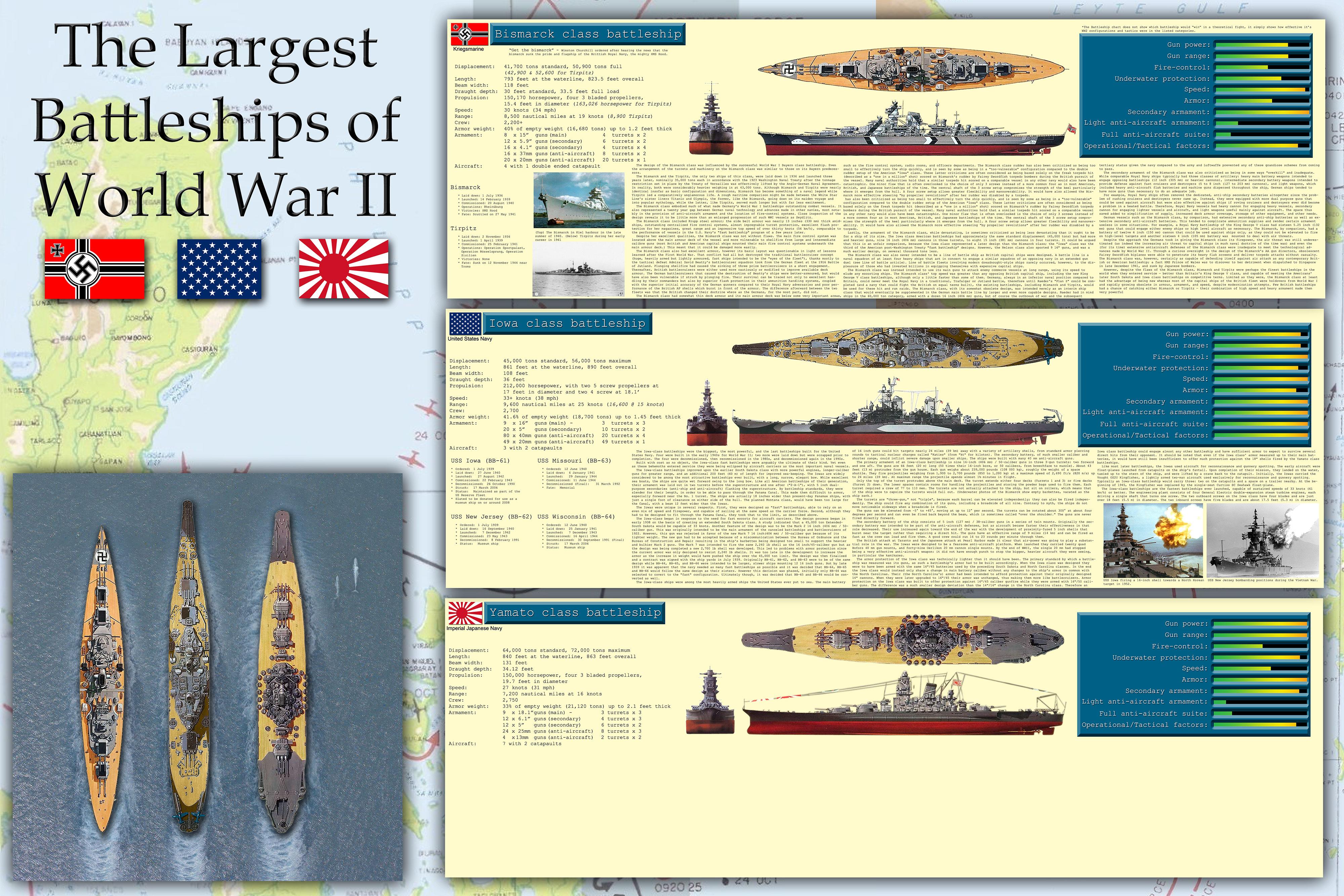 Hms warspite vs kms bismarck page 2 for Iowa largest craft show