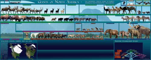 Pleistocene American Fauna WIP