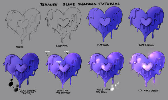 Slime shading tutorial