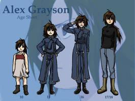 Alex Grayson - Age Sheet
