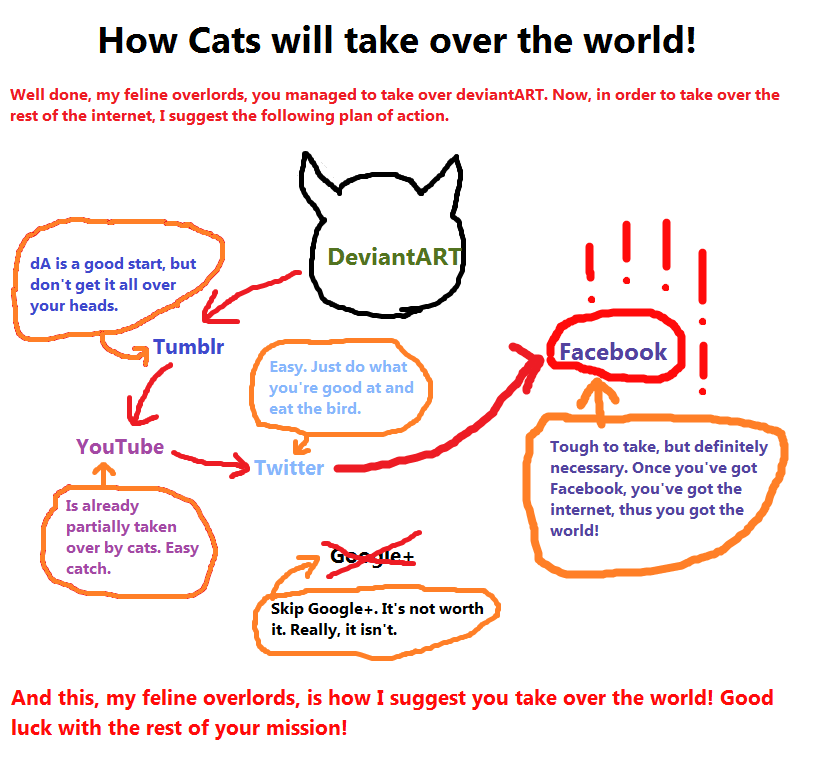 How cats will take over the world. by Ni3nk3 on DeviantArt