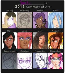 Art Summary 2016 by LyricaLupin