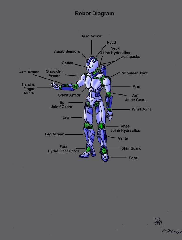 sci fi robot schematics get free image about wiring diagram