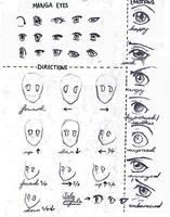 Manga eyes guide by TheBlackFalcon