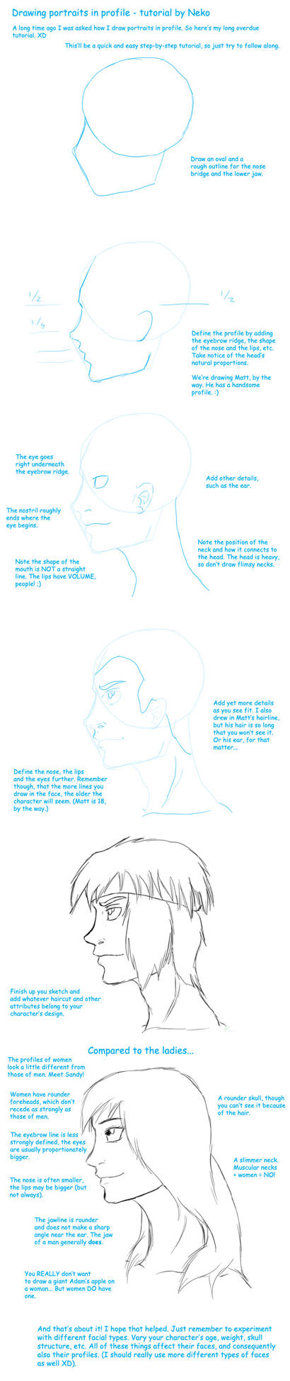 Tutorial portraits in profile by Blue-Uncia