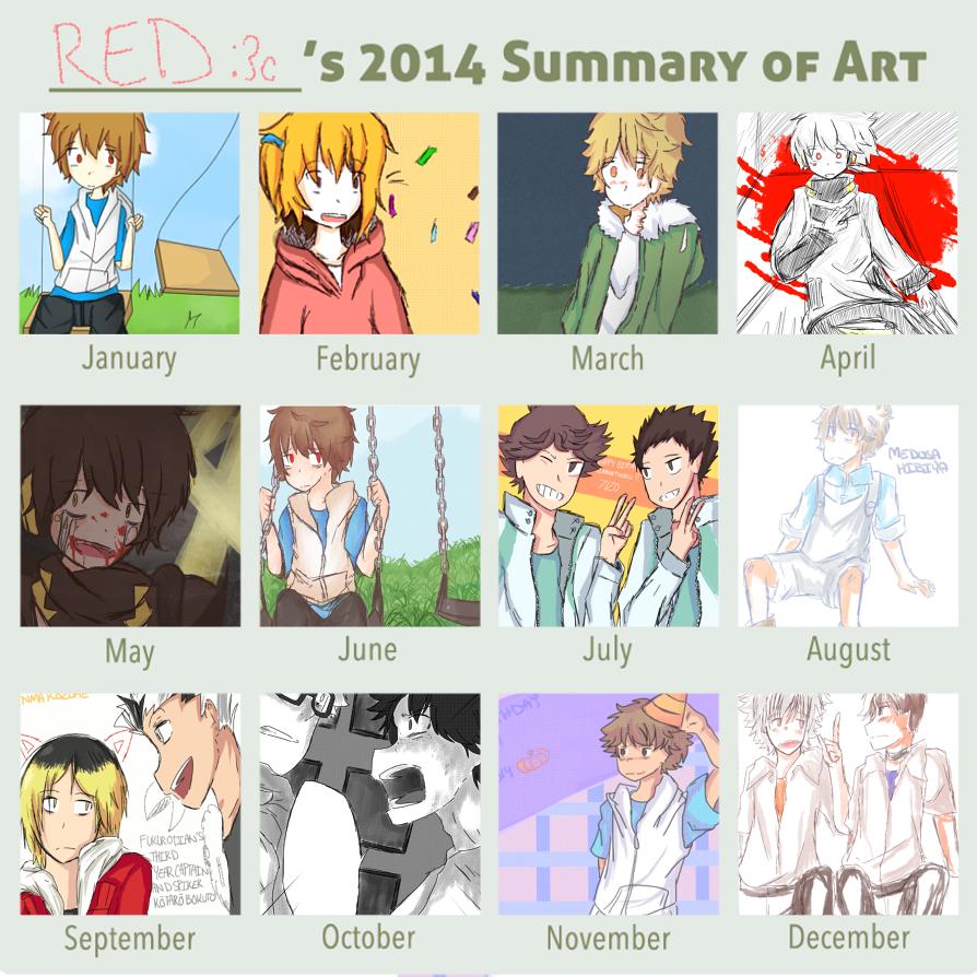 art summary by dualakatsuki