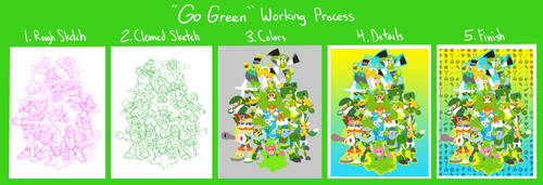 Go Green Process by Kiwi-Kamikaze