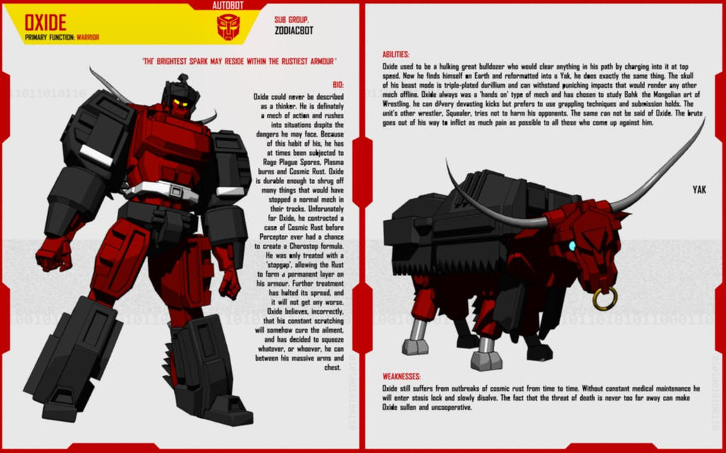 ZODIACBOT OXIDE by F-for-feasant-design on DeviantArt