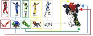 Power Rangers Elemental Guardians by Greencosmos80