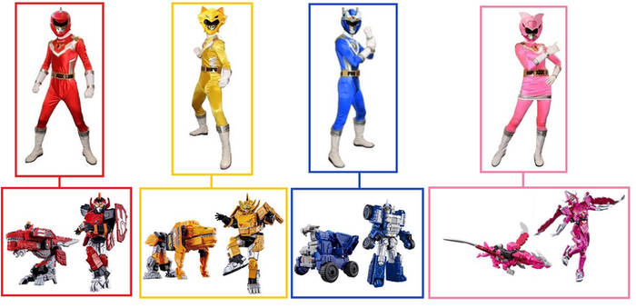 If the Zenkaigers were actual Rangers