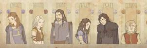 Game of Thrones PoVs