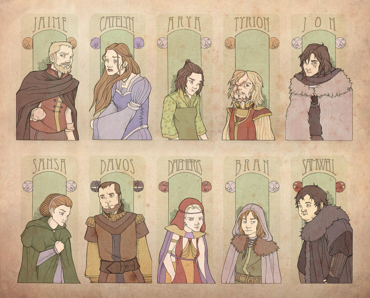 Storm of Swords PoVs by mustamirri