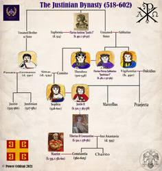 The Justinian Dynasty Genealogy