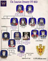 The Isaurian Dynasty (717-802) Genealogy