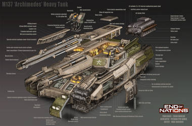 End of Nations Tank Cutaway by MikeDoscher
