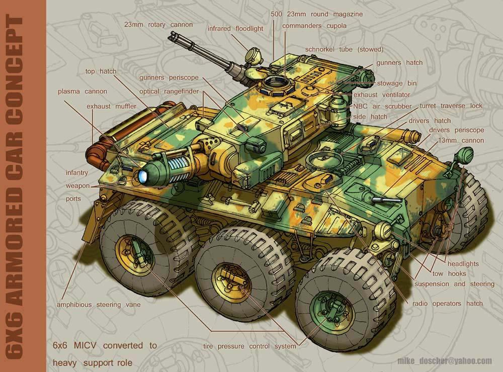 6x6 armored car concept - photo #2