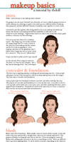 Intro To Makeup Tutorial by TeraSArt