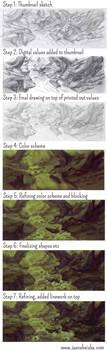 Broken Forest Steps