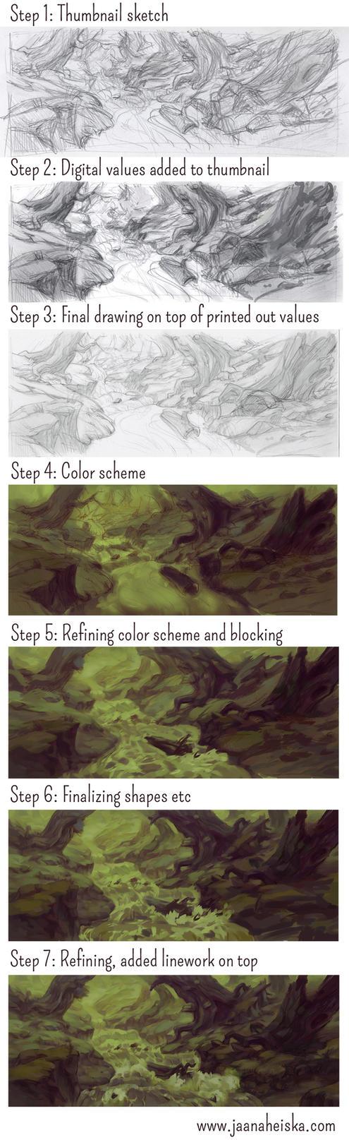 Broken Forest Steps by Suncut