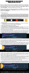 Starsystem Tutorial for GIMP by stratomunchkin