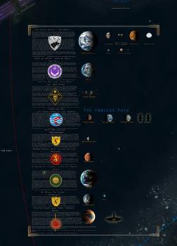 Westeros Planet Description
