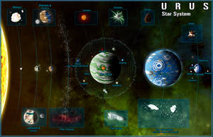 Urus Star System -- The Widow's Tear by stratomunchkin