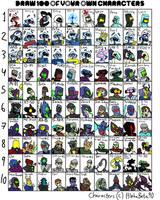 100 OC character meme by Finjix