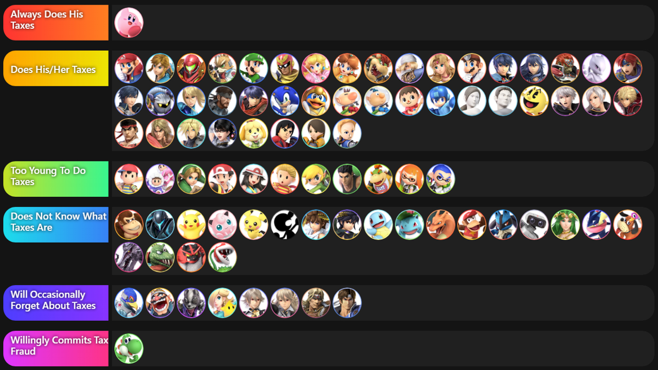 Super Smash Bros Ultimate Tier List Tax Edition By Kirby65422 On Deviantart