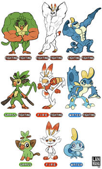 Galar Region Starters, the REALLY REAL Starters