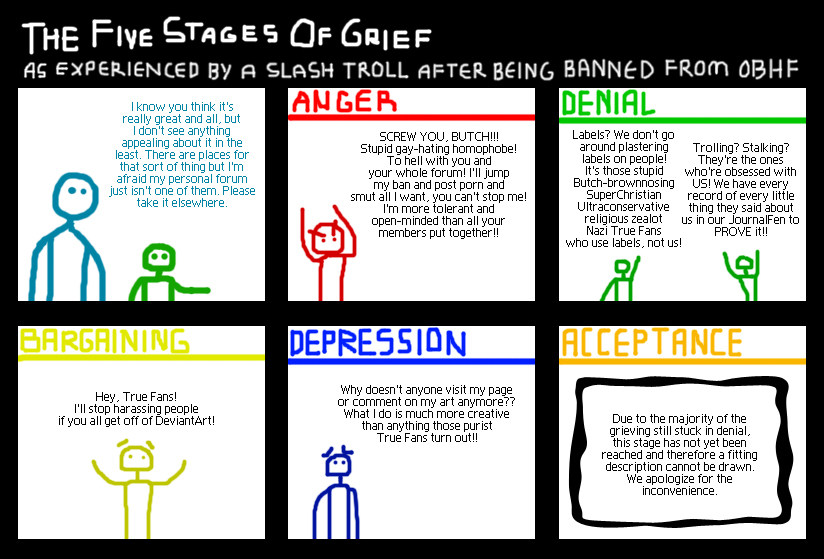 lovely bones and five stages of grief There are five stages of grief that were first proposed by elisabeth kübler-ross in her 1969 book on death and dying in our bereavement, we spend different lengths of time working through each.