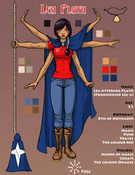 Lea Plath Refrence Sheet by Pippi by Theopenandclosedbook