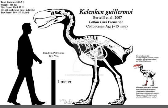Guillermo's Demon Bird