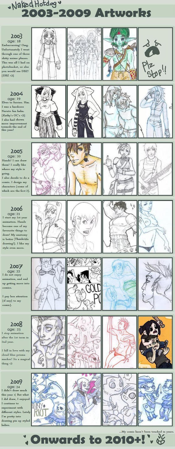 03-09 Improvement Meme by NakedHotdog