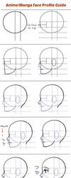 Draw-anime-face-profile by mangastictuts