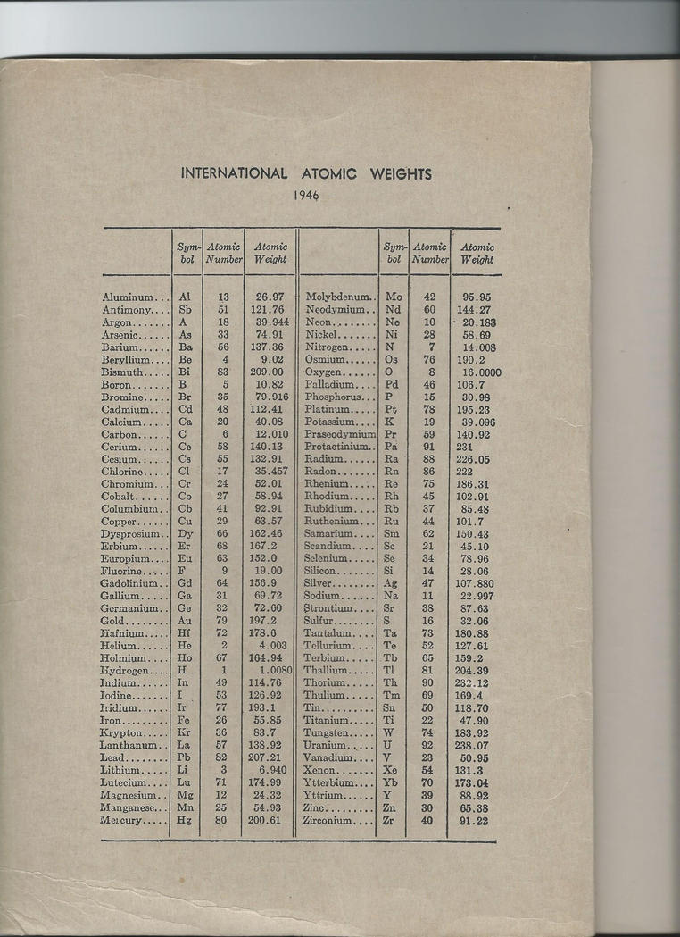 College chemistry book 1946 periodic table by modzer627 on deviantart college chemistry book 1946 periodic table by modzer627 urtaz Gallery