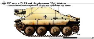 150 mm sIG 33