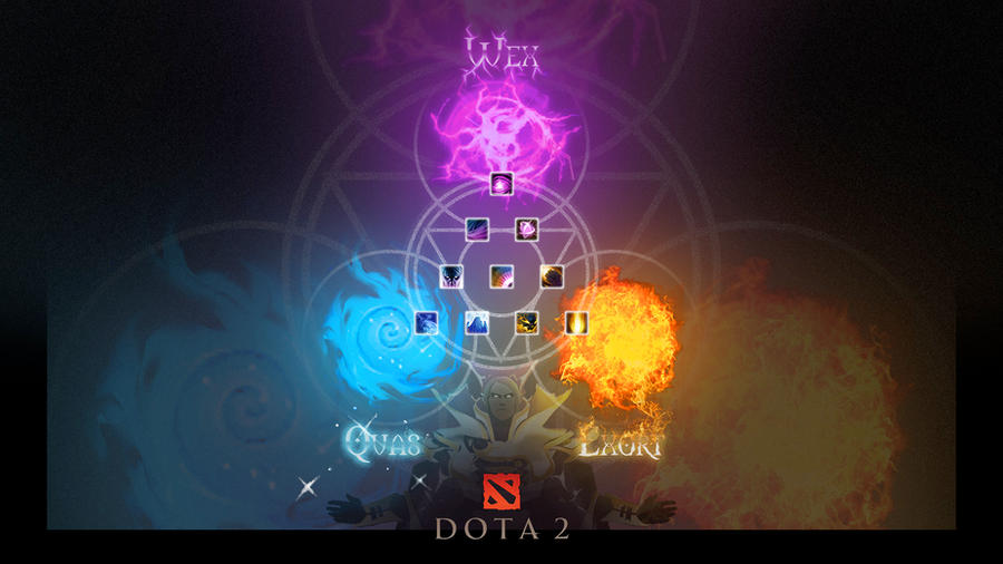 Dota 2 Invoker Desktop Wallpaper 1920x1080 by ...