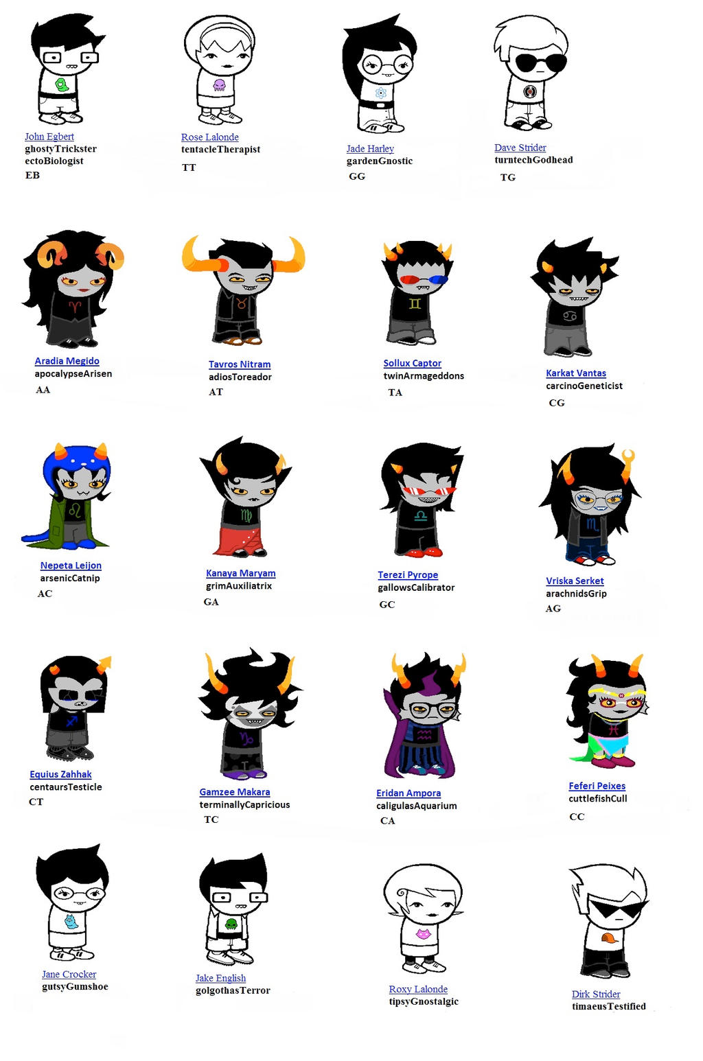 Homestuck Characters List Names By Kittykat398 On Deviantart It is the fourth ms paint adventure, and by far the largest and most notable, ending with 8,124 pages. homestuck characters list names by