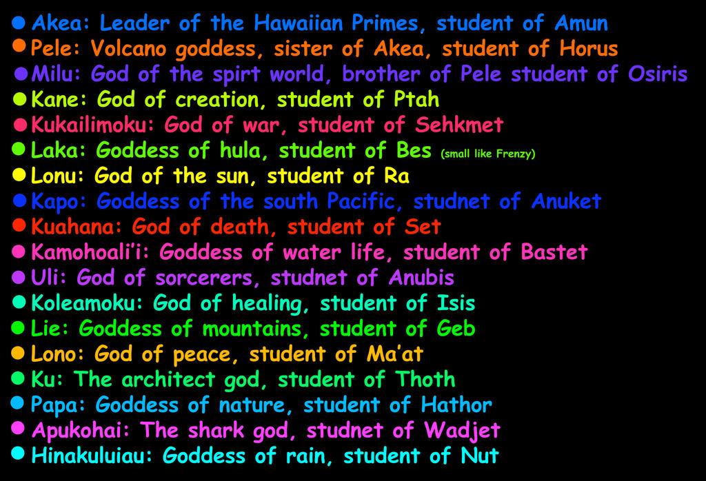Polynesian Mythology Gods And Goddesses: Some Of The