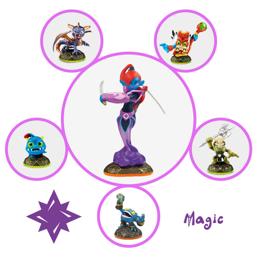 Magic Skylanders by Xelku9