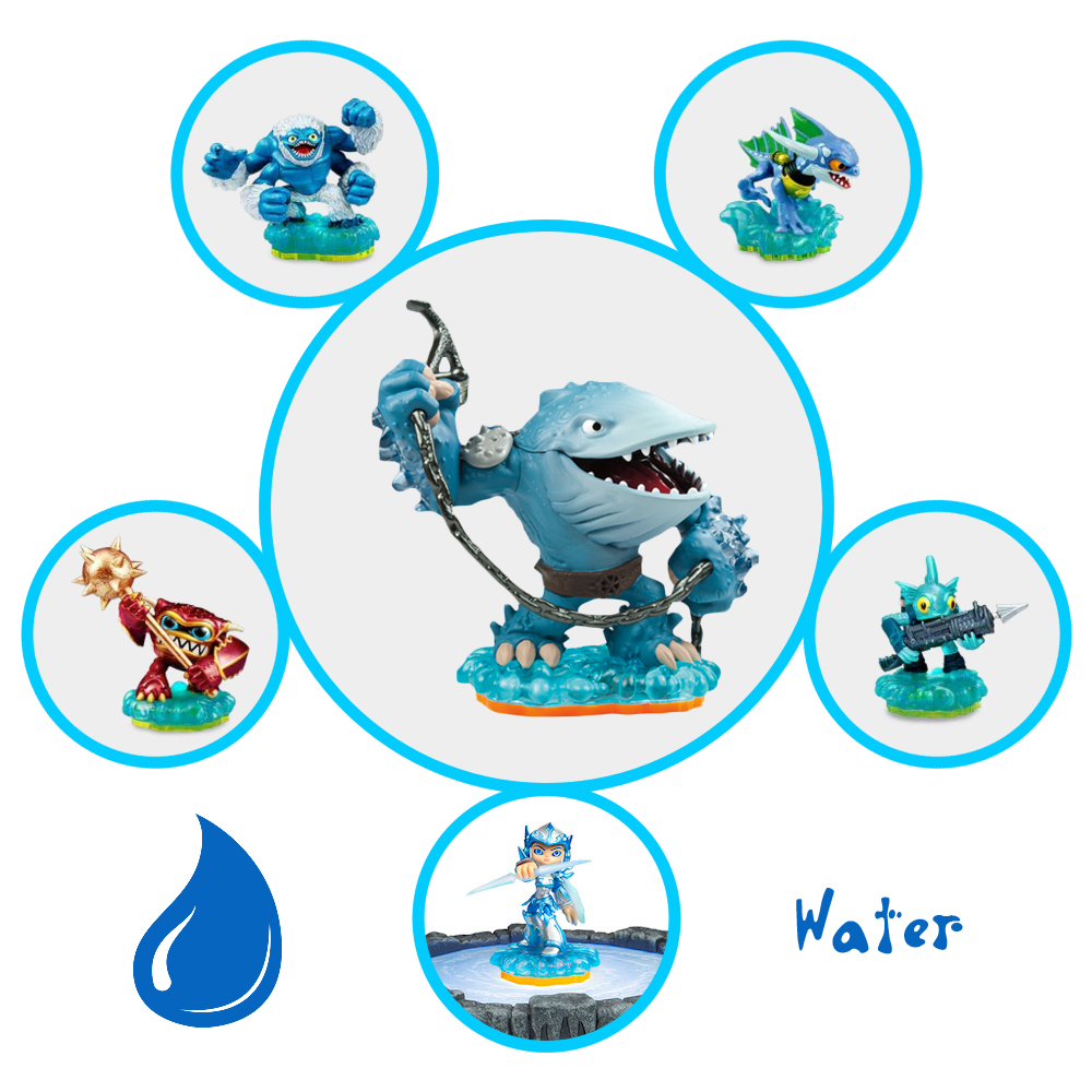 Water Skylanders by Xelku9