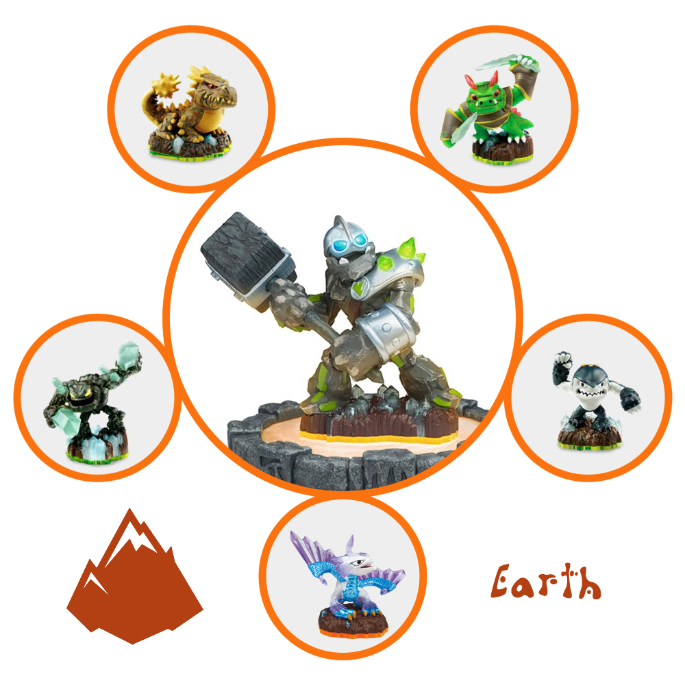 Earth Skylanders by Xelku9