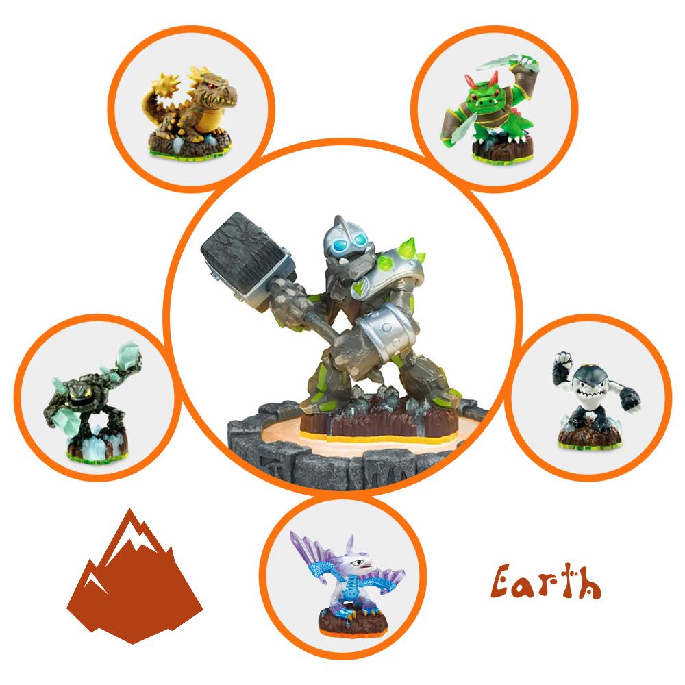 Earth Skylanders by Xelku9