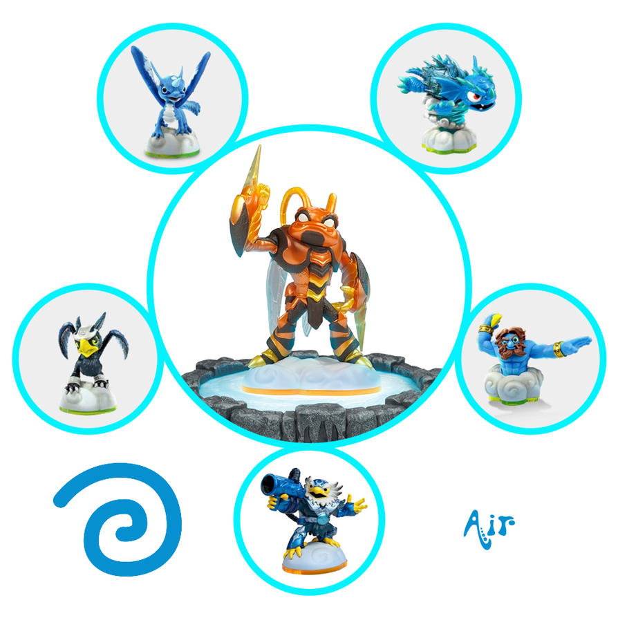 Air Skylanders by Xelku9