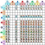 Skylanders Swap Force Grid :Updated #3: