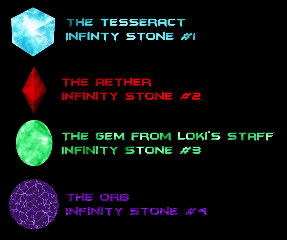 Group Of Infinity Stones Wallpaper