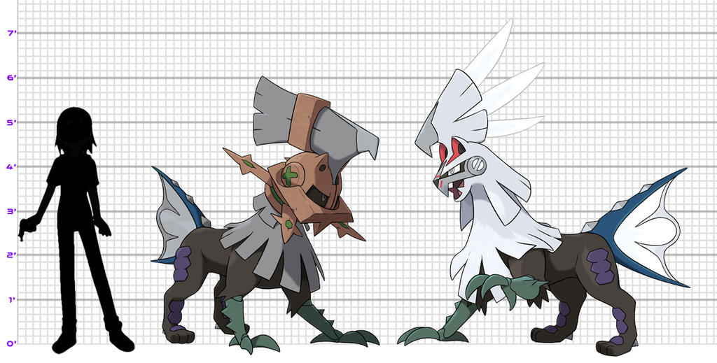 Pokemon Size chart: Ultra Beasts 3 by Xelku9 on DeviantArt