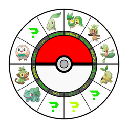 Pokemon: Grass Starter Zodiac chart by Xelku9